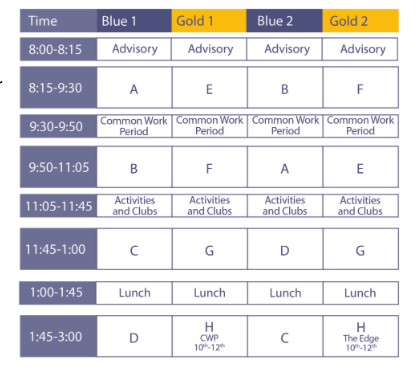 The Block Schedule: A Student-Proposed Solution | The Crier